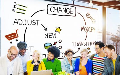 Digital Transformation is actually about Business Culture